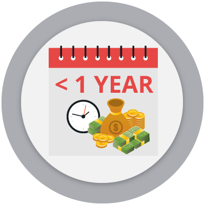 Icon that represents the possibility to save money in less than a year