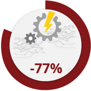 Icon that represents the reducing of process cycle times by 77%