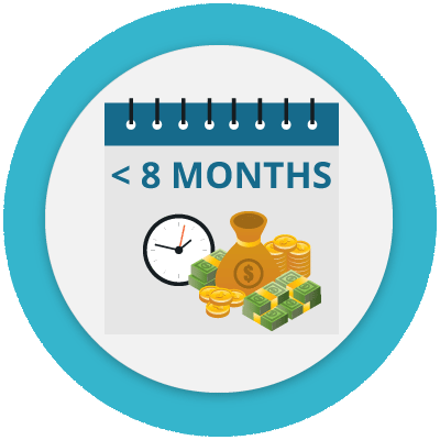 Icon that represents the possibility to save money in less than 8 months