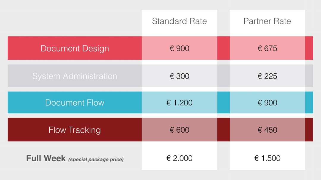 Public Training Pricing table